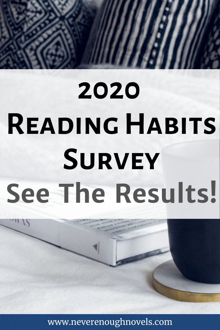2020 Reading Survey Results